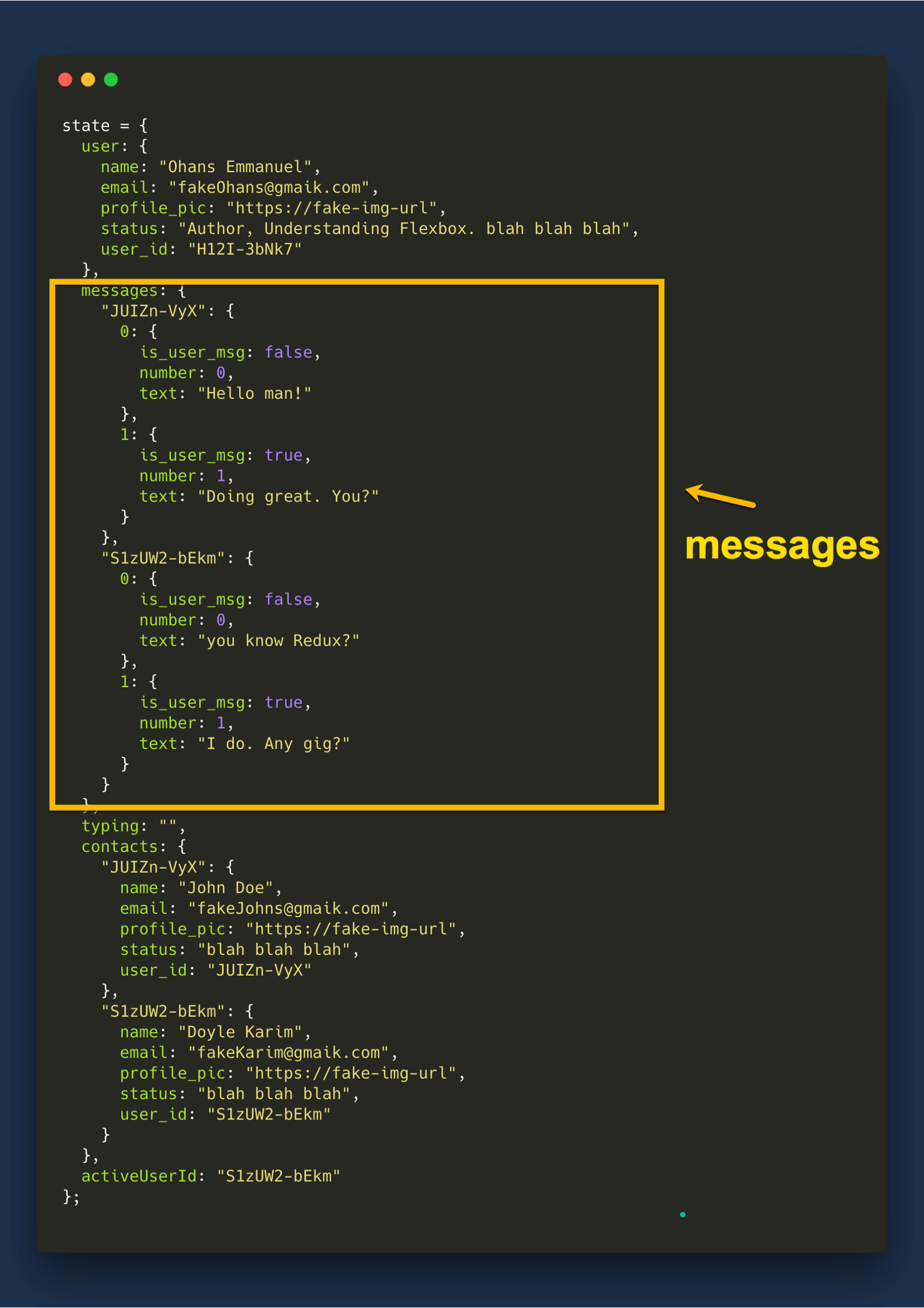 Understanding redux the worlds easiest guide to beginning redux have a look at the messages field one more time fandeluxe Images