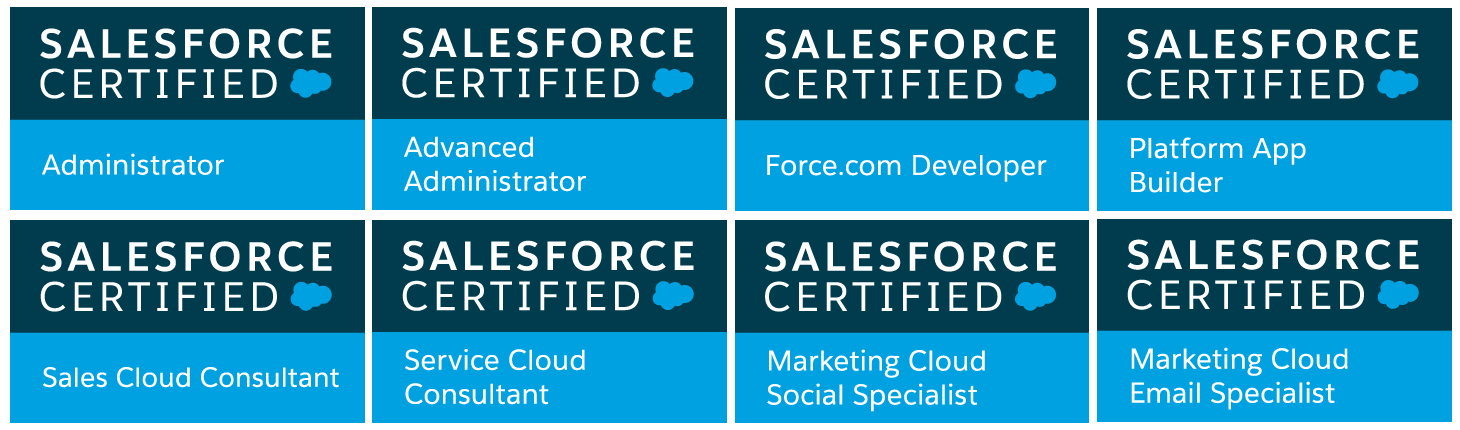 2016 A Look Back At My Year Of Salesforce Passion