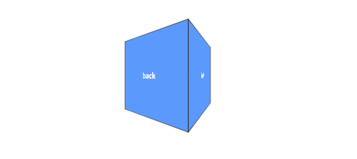 The noob's guide to 3D transforms with CSS - LogRocket Blog