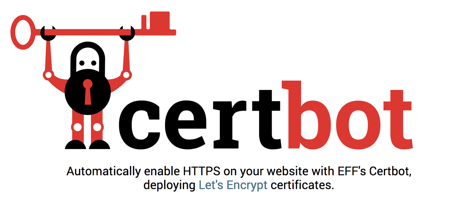 How To Get Certbot Wildcard Certificates Gitconnected Become