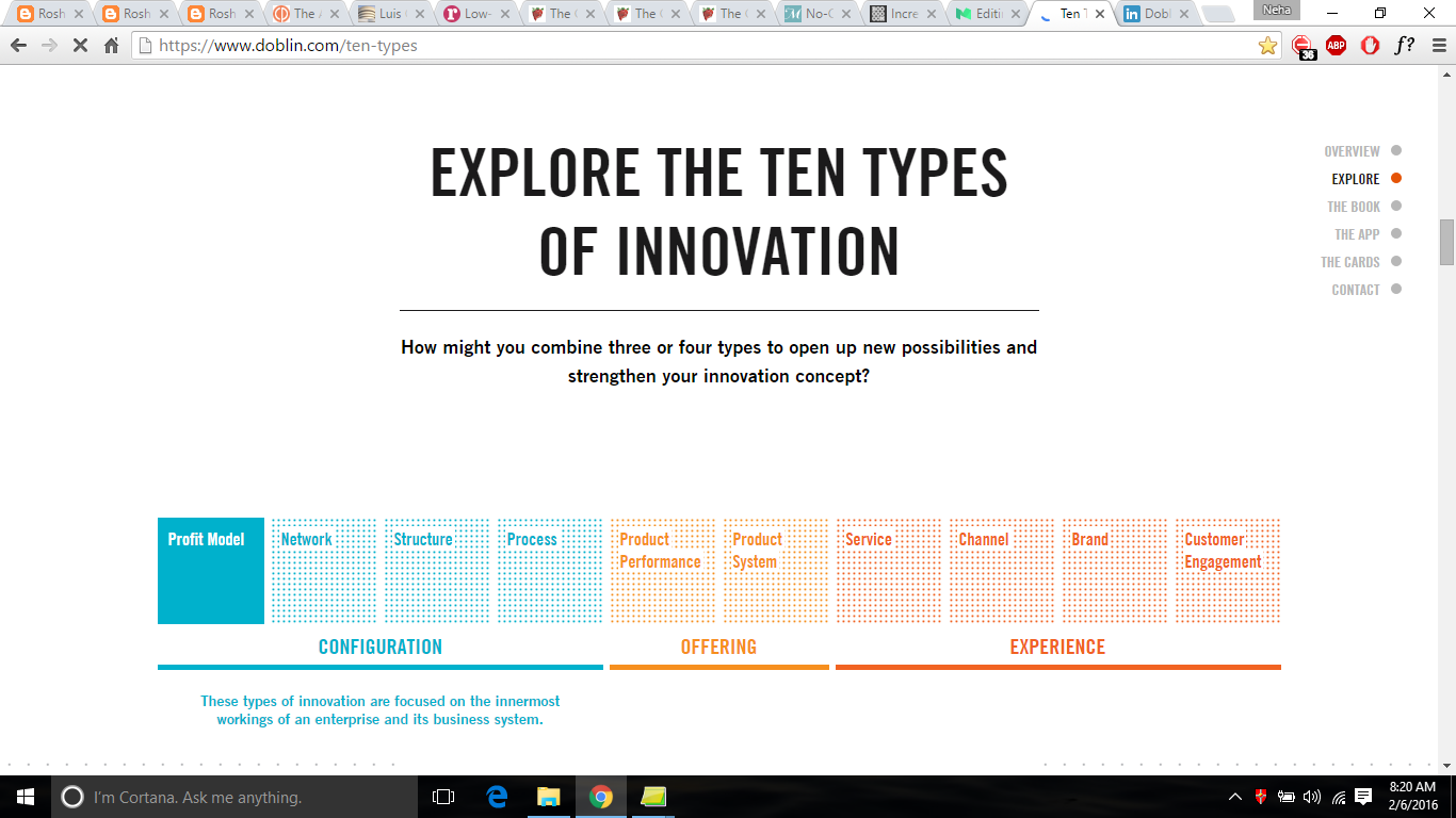 understanding doblins 10 types of innovations with examples