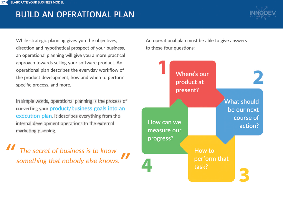 devising an operational plan for your business innodev