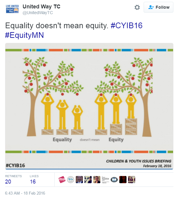 Equality Doesnt Mean Justice >> The Evolution Of An Accidental Meme Craig Froehle Medium