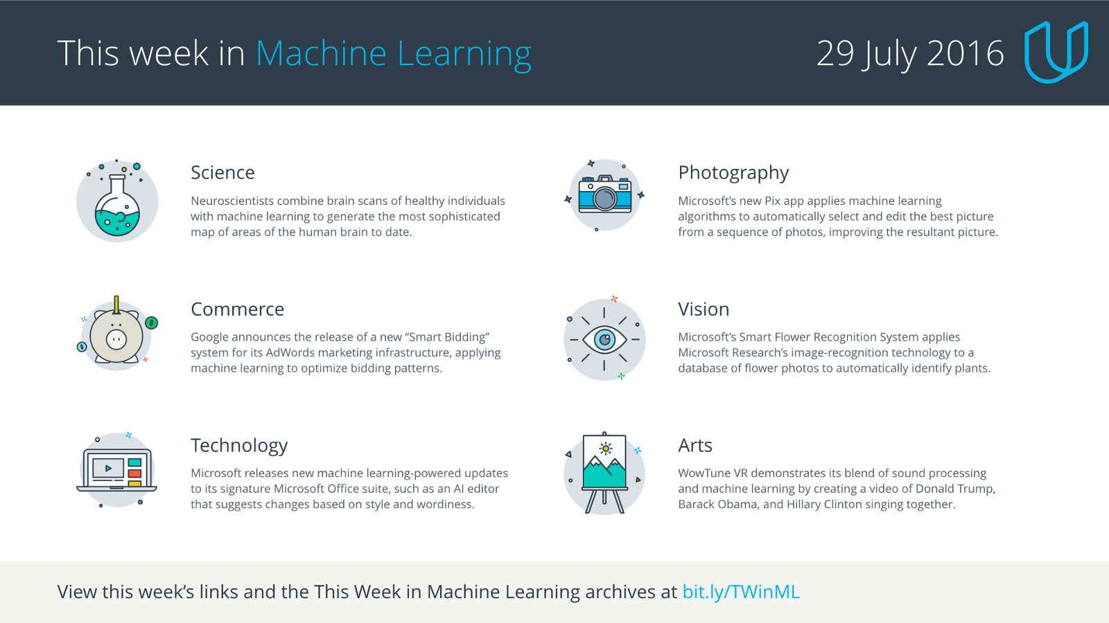 This Week in Machine Learning, 29 July 2016