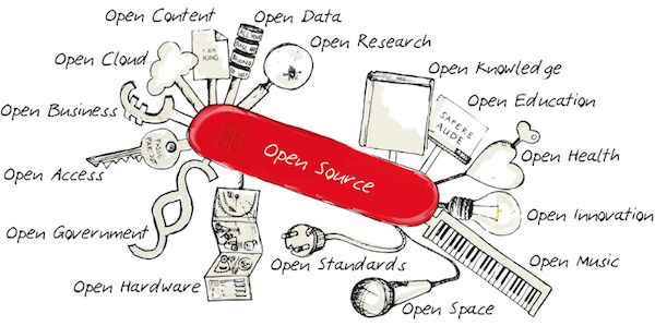 The Pros And Cons Of Open Source Software 4thought