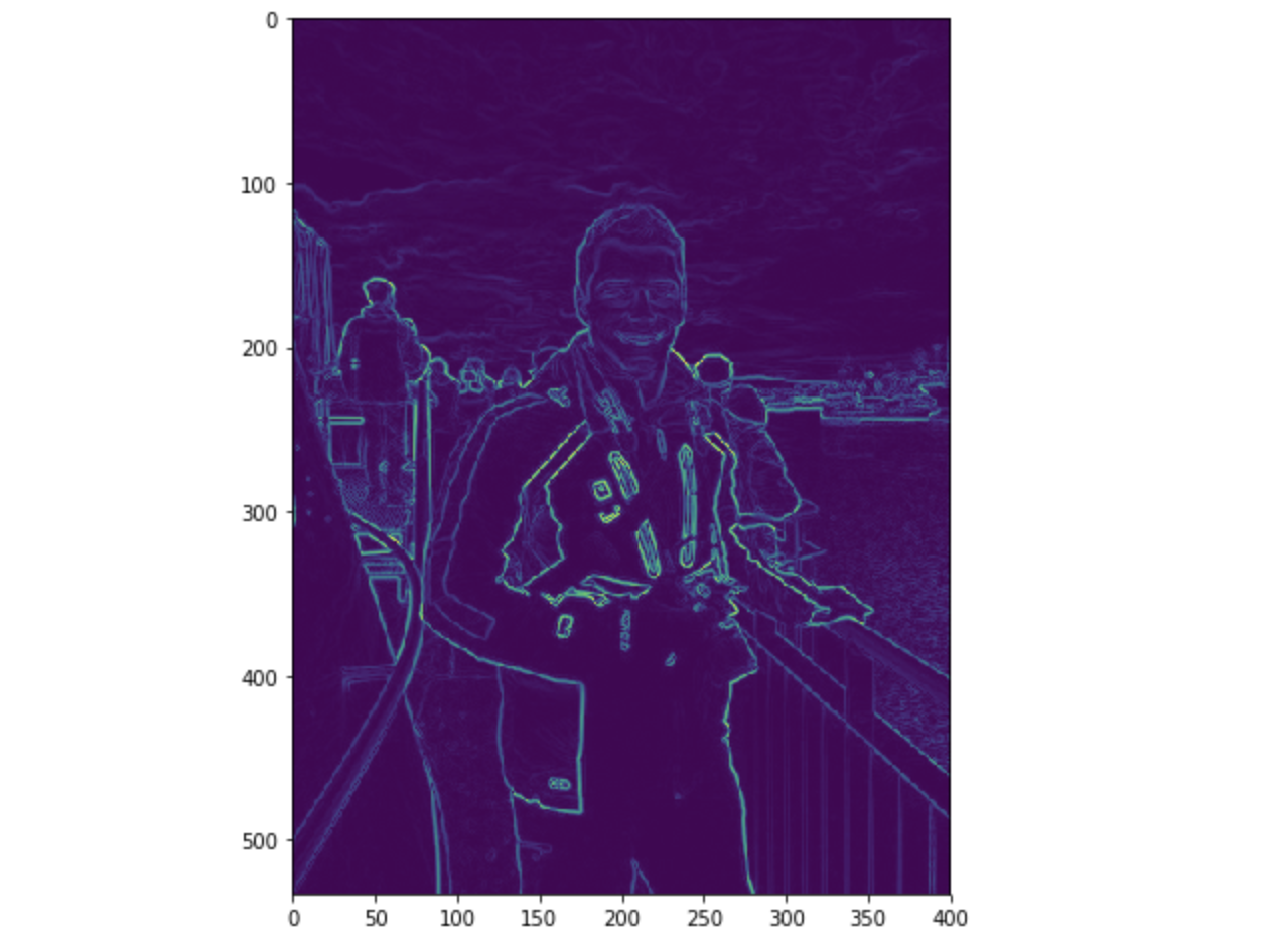 A guide to Face Detection in Python