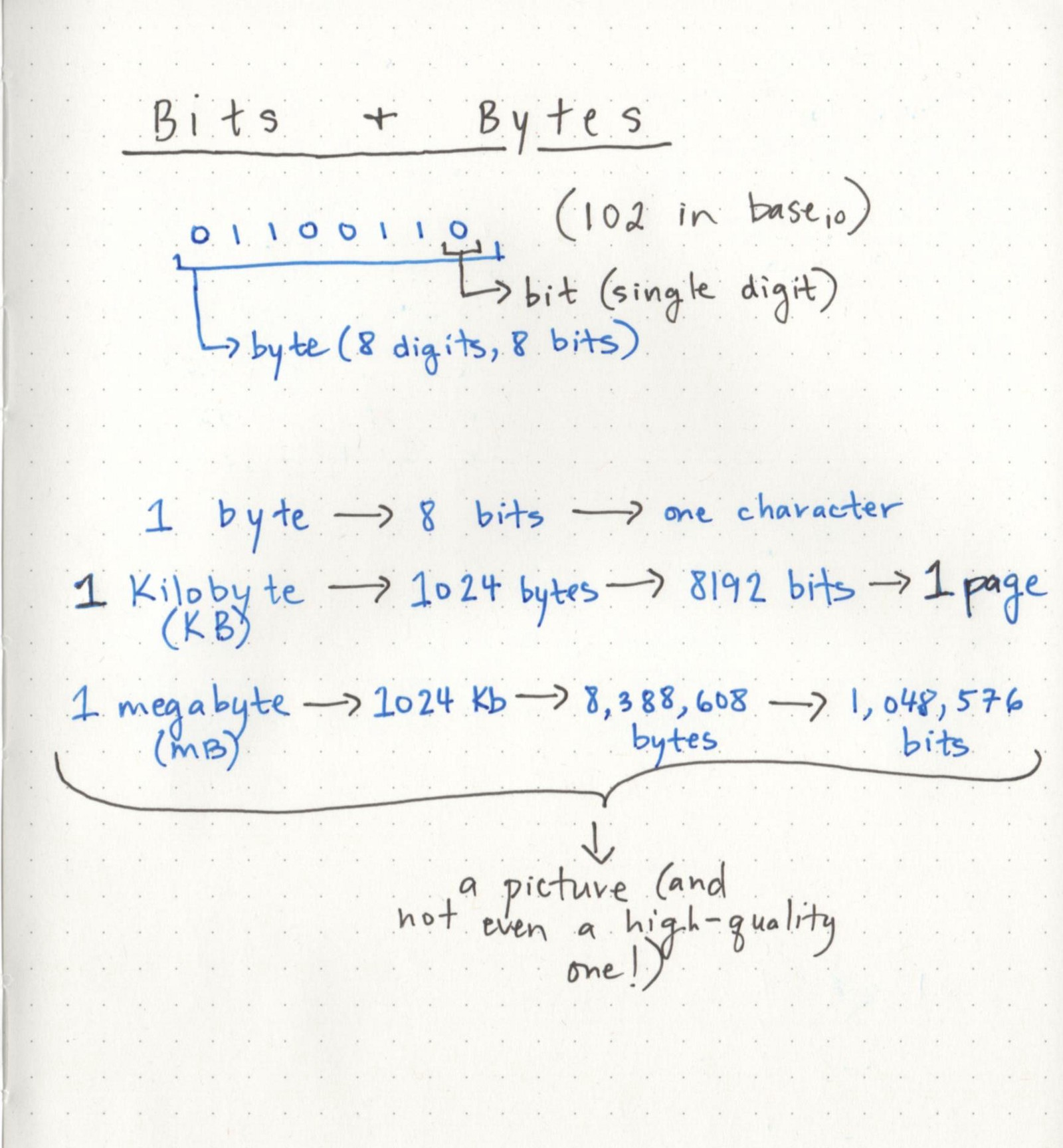 Bits Bytes Building With Binary Basecs Medium Which Includes The Switching Transistor So You Can Happily Use It That Would Require A Lot More Correction 1 Megabyte Is Actually 1048576 And 8388 608