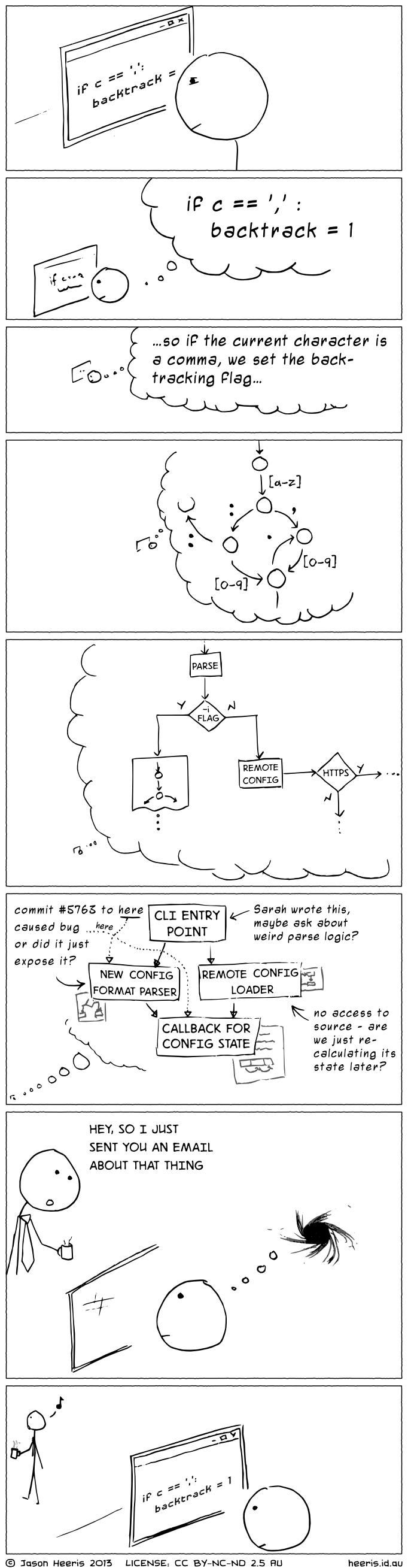 Developer's Flow