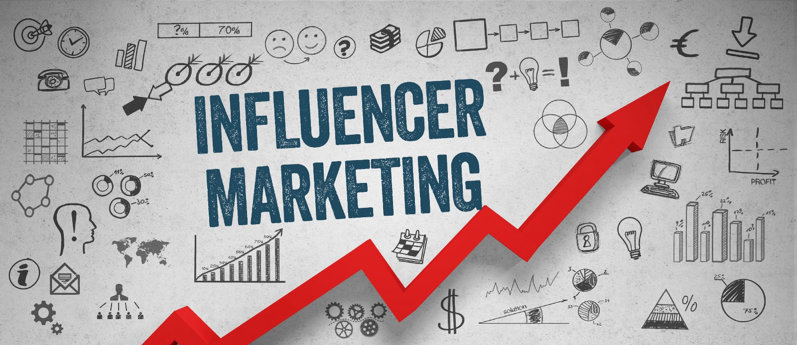 Influencer Marketing with Puerto Rico's very own Didi Romero…