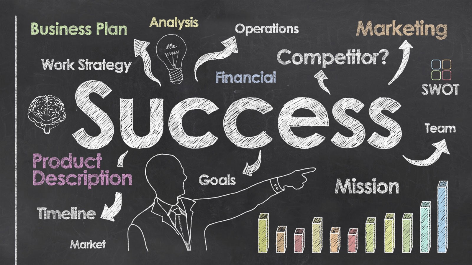 how to measure our success in hotel business hotel linkage academy