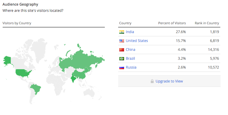 8 Tips and Case Studies for Website Localization 1