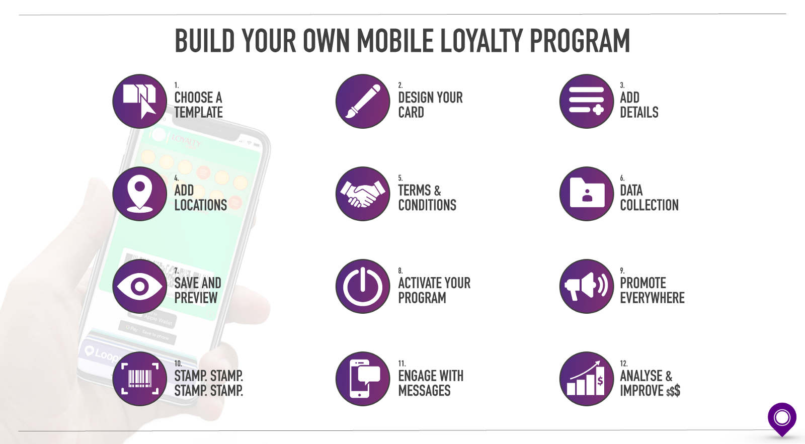 Loopy Loyalty Quick Start Guide
