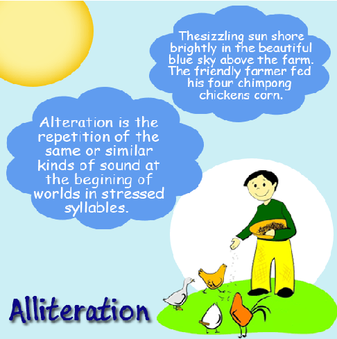 Difference Between Alliteration And Consonance Education Help Medium