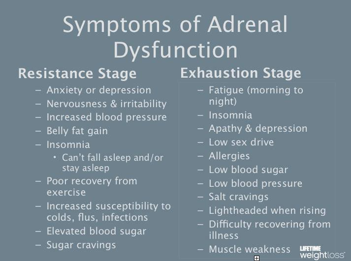 Adrenal glands and sex drive