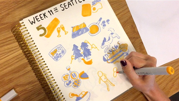 How To Journal By Drawing In Your Sketchbook Art Marketing