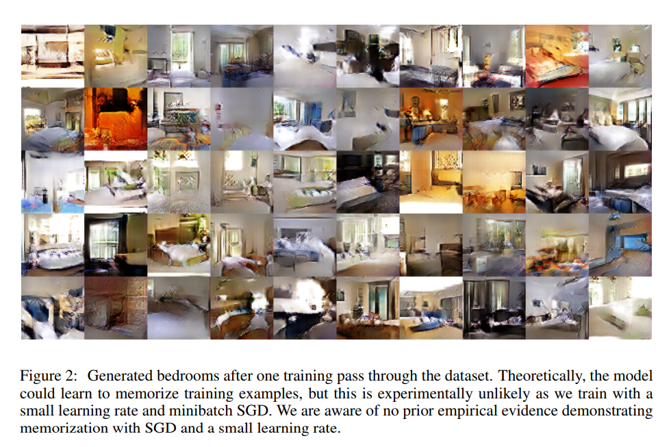 The Rise of Generative Adversarial Networks