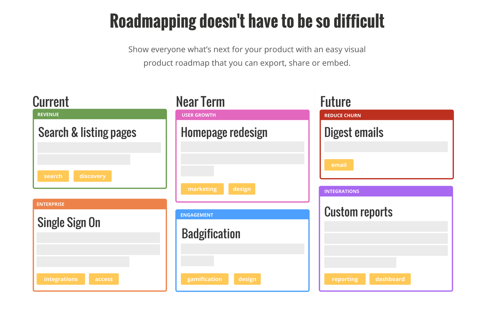 this is a stellar product management tool that is designed to help you view and prioritize ideas from across your company prodpads theme based roadmap