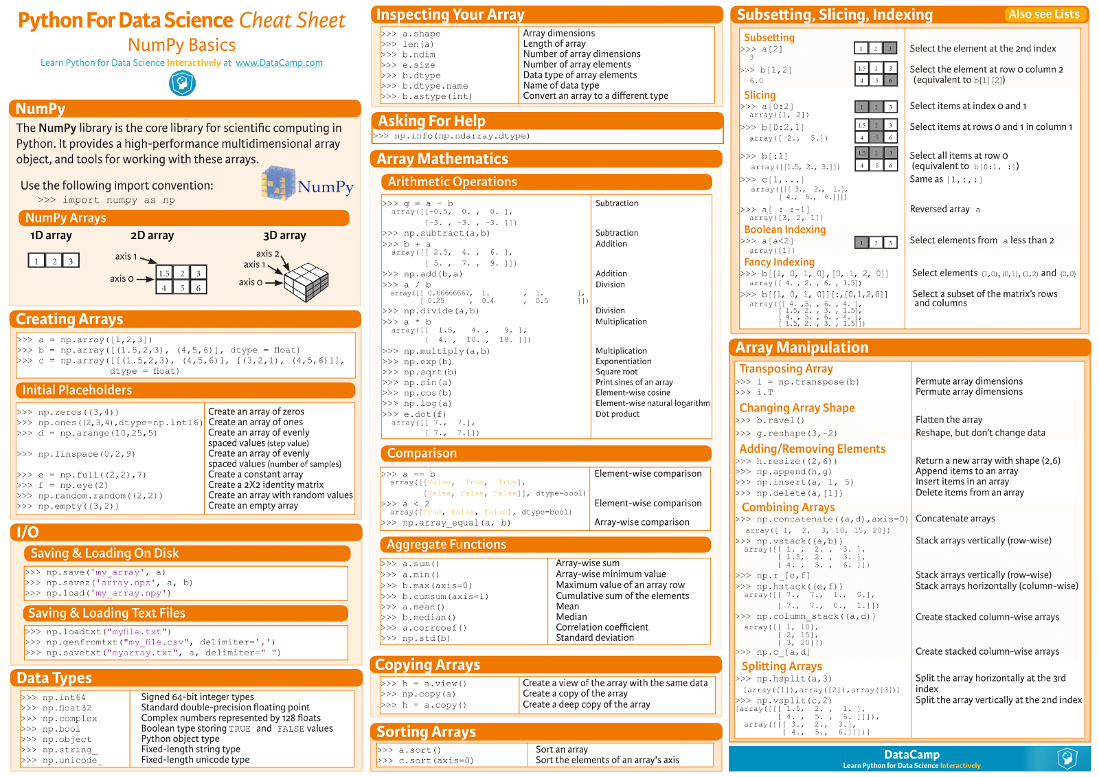 Top 6 Cheat Sheets Novice Machine Learning Engineers Need