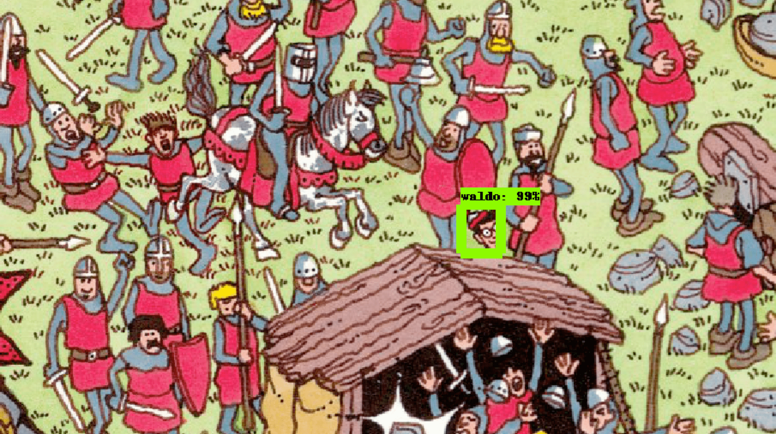 How to Find Wally with a Neural Network