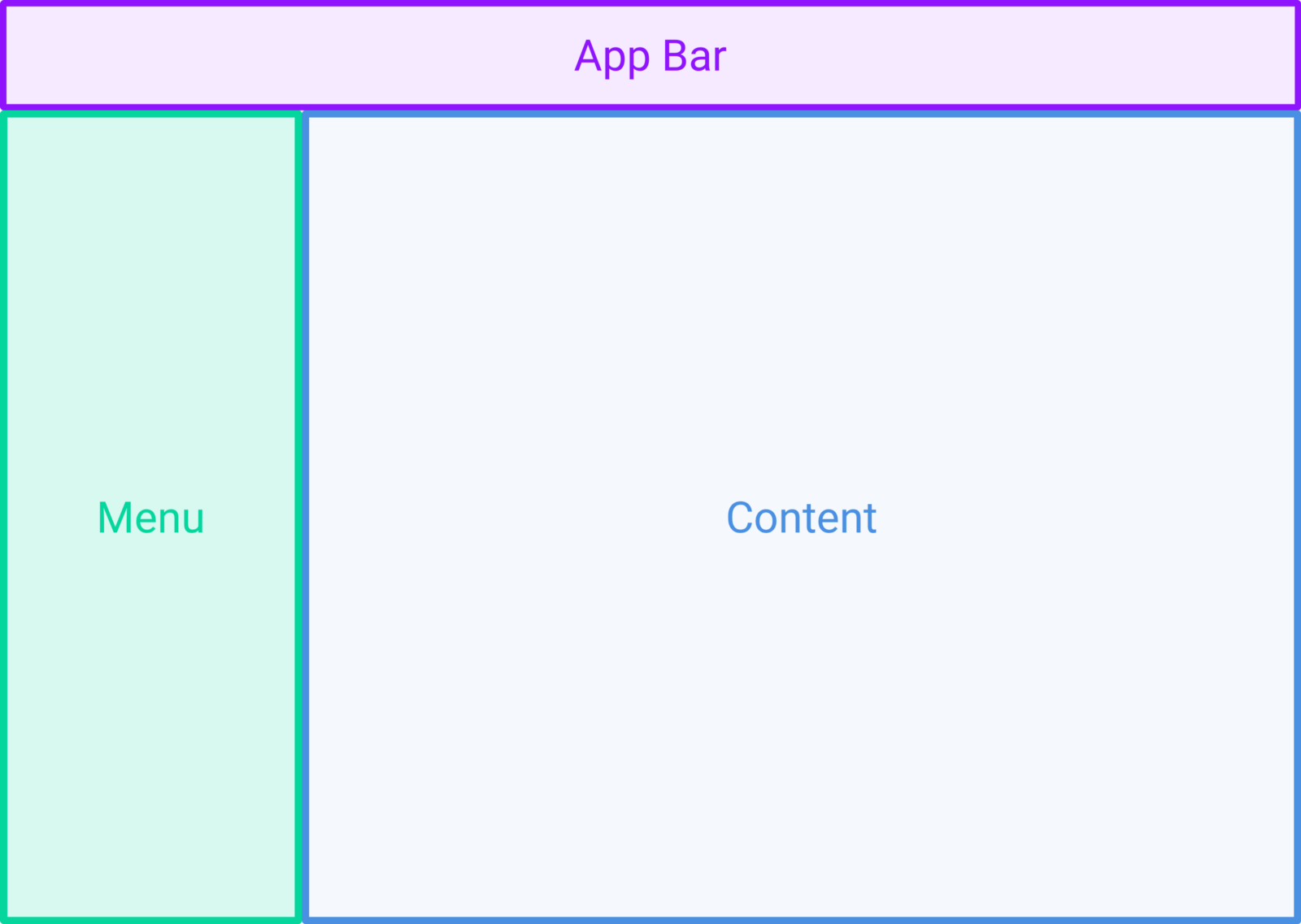 Css Grid Application Layout In Production Commercetools Tech