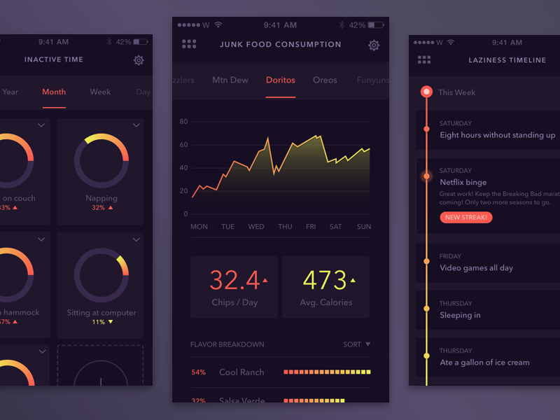 Fitness/Health App — Design Inspiration – Muzli -Design Inspiration