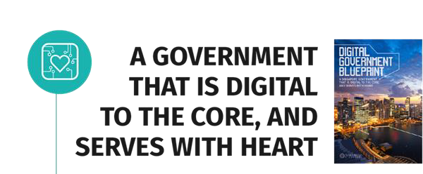 Bluzelle and ibm chosen to showcase at singapore public sector the digital government blueprint dgb is a statement of the governments ambition to better leverage data and harness new technologies and drive broader malvernweather Gallery