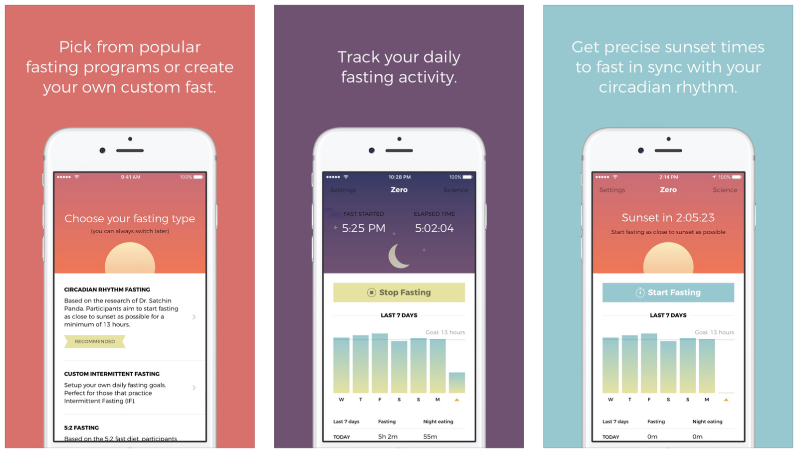 Introducing \u201cZero,\u201d a new app to help you fast \u2013 Kevin Rose \u2013 Medium