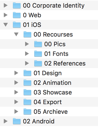 Filtered By Name Folders Are Always Shown Similar From Project To