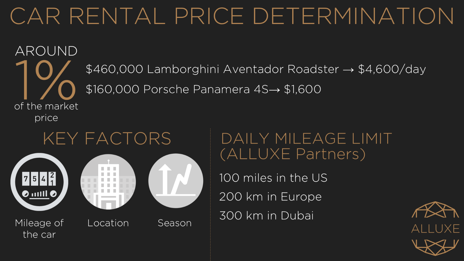 How Is The Price For Luxury Car Rental Determined Alluxe Luxury