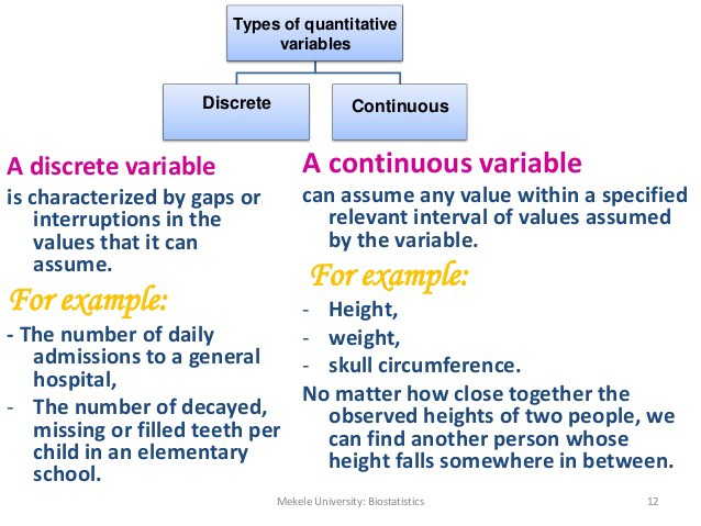 Continuous Vs Discrete Variables In The Context Of Machine Learning