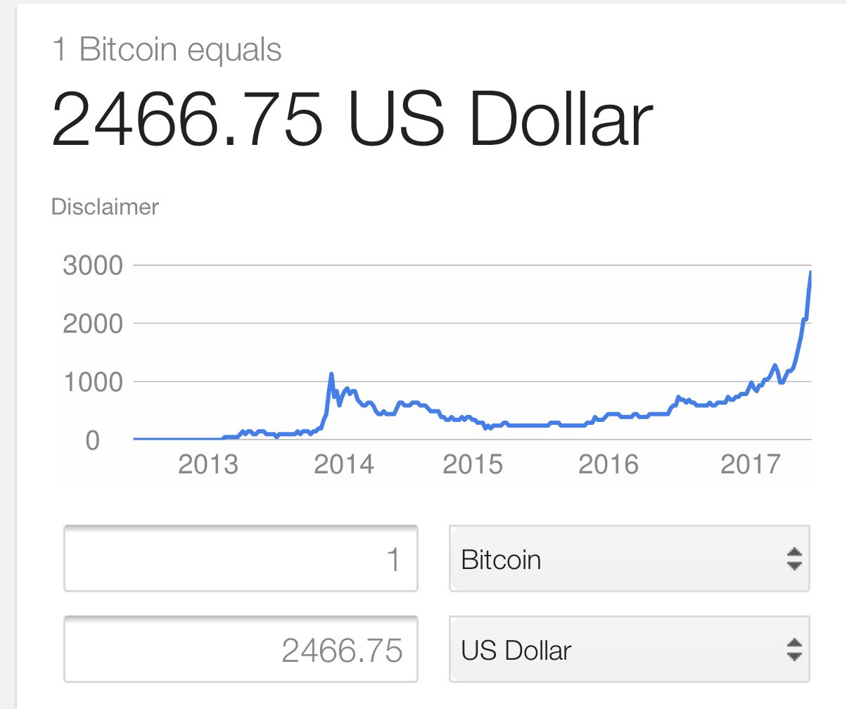 Superimposing This Chart Onto Soros Above Some Could Argue Bitcoin Price Is A Bubble Considering The Insrinic Value To Be Between 7 500 While