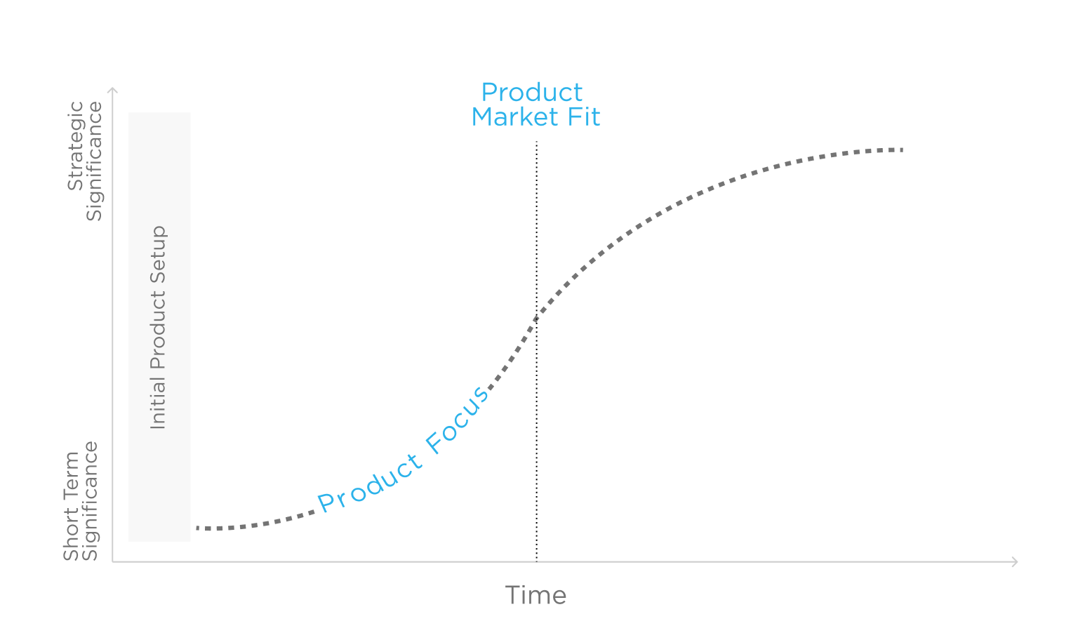 The Startup Product Managers Manifesto 8