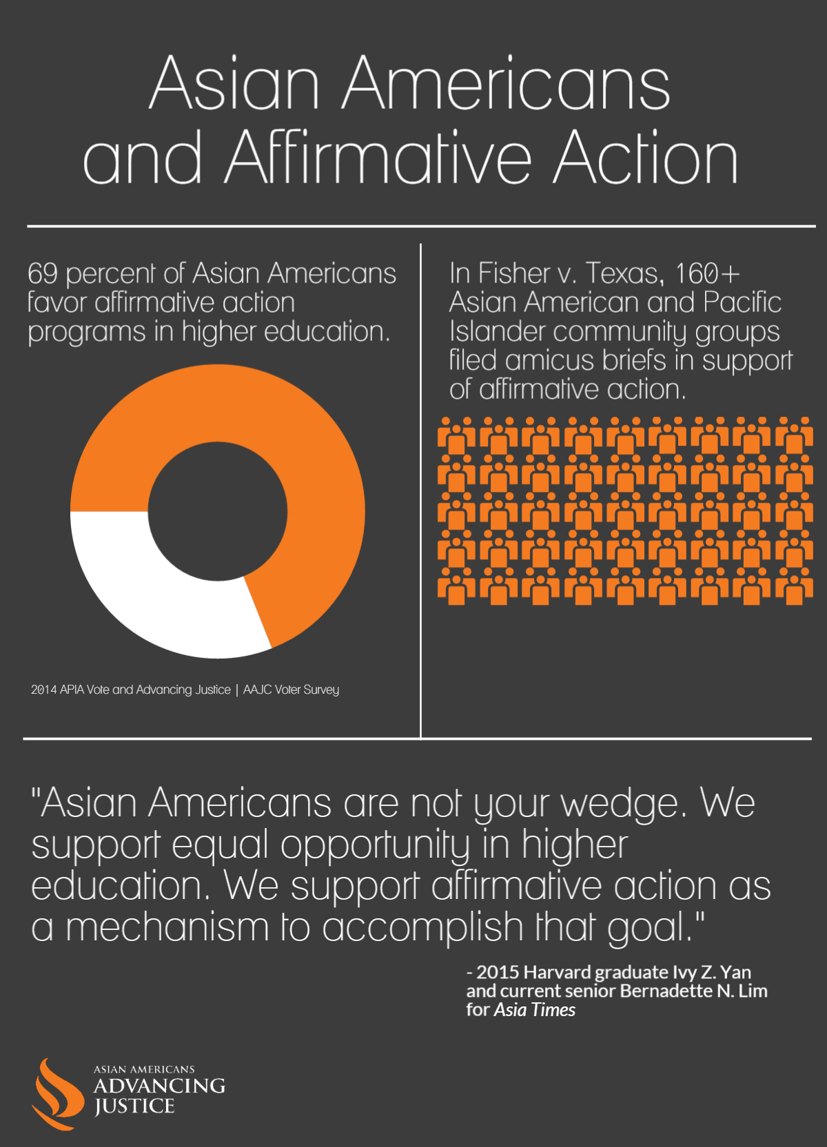 affirmative action 10 Affirmative action: racial preference in black and white (positions: education, politics, and culture) [tim j wise] on amazoncom free shipping on qualifying offers affirmative action examines the larger structure of institutional white privilege in education.
