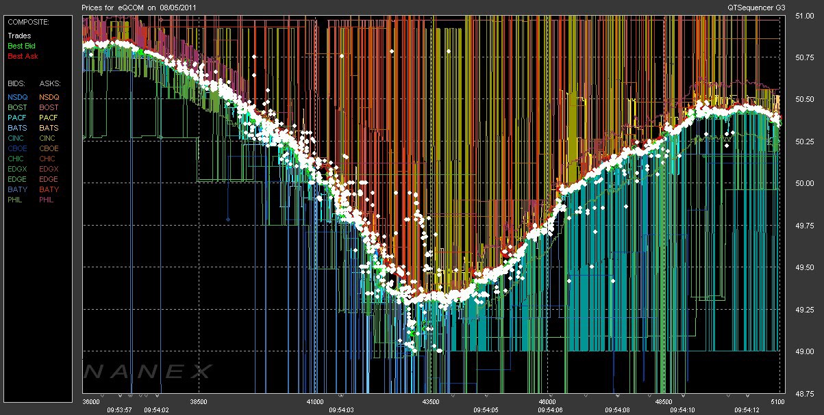 Image result for high-frequency traders