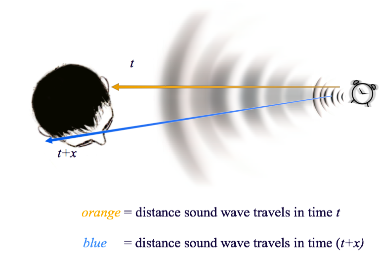 How Things Work Stereosurround Sound From A Single Device Like