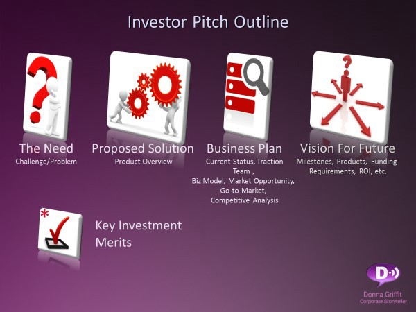 the ultimate cheat sheet for your startup s investor pitch deck