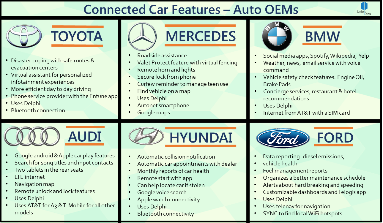 2 automated insights for design production auto manufacturers