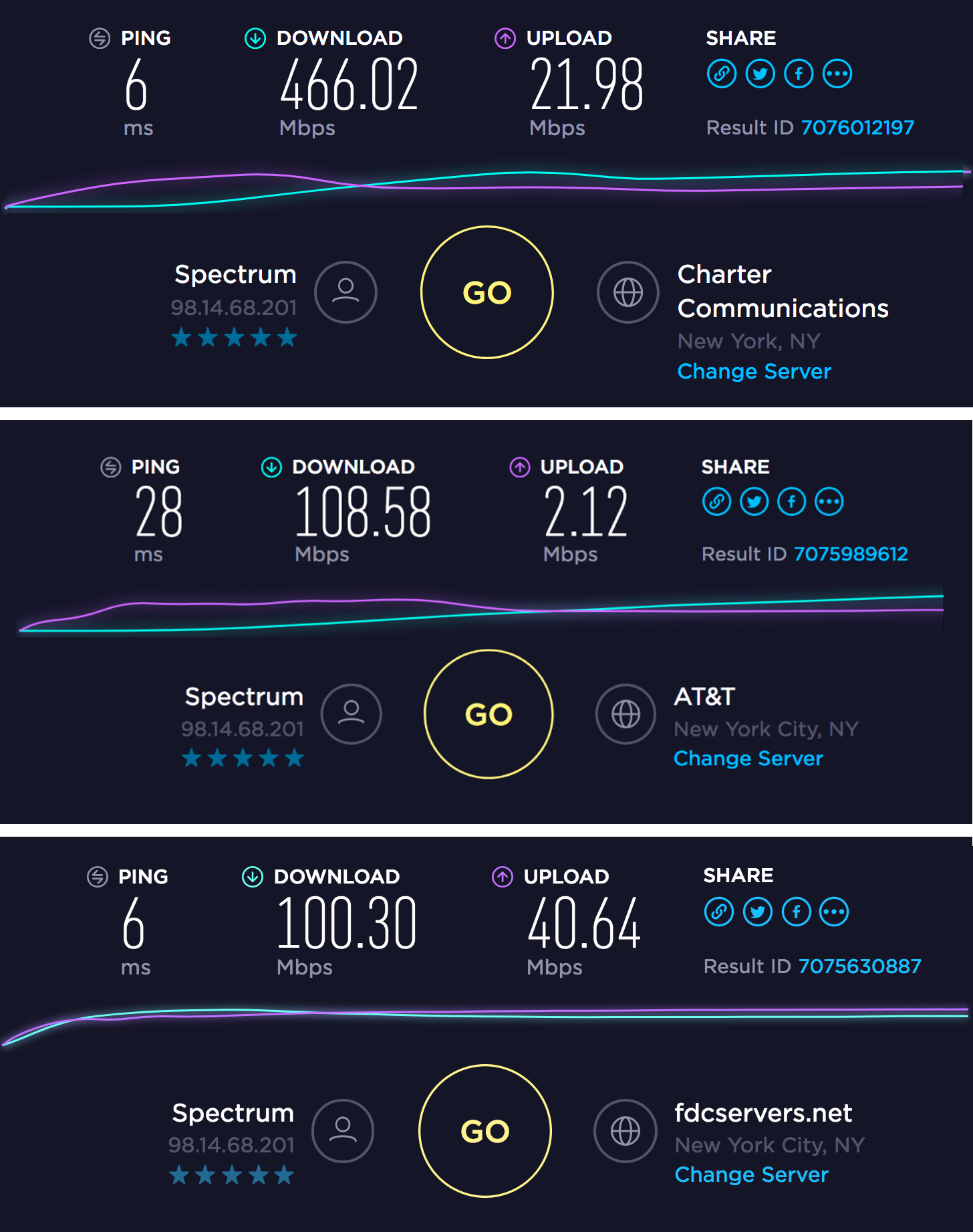 Fastest Internet In The World >> My upgraded Spectrum Internet 1Gbps service was 13x slower ...
