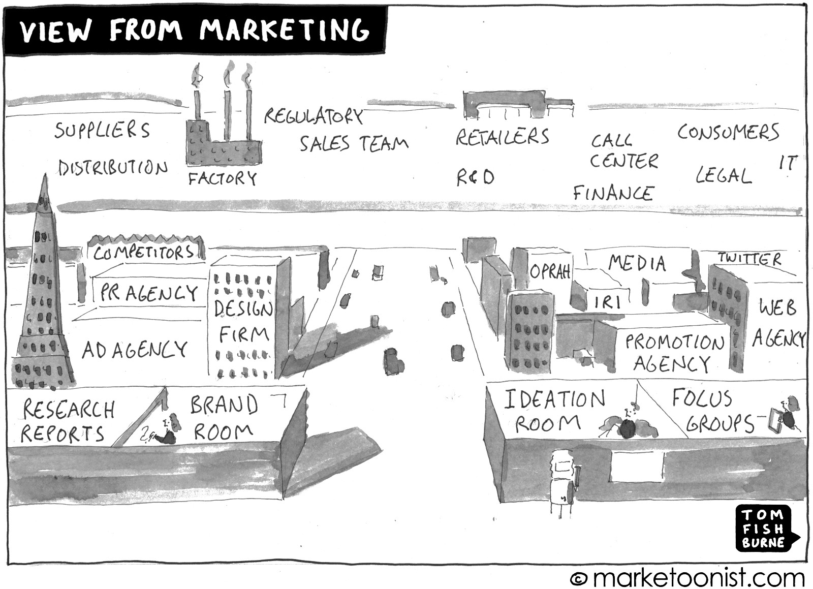 Marketing is specializing itself into irrelevance