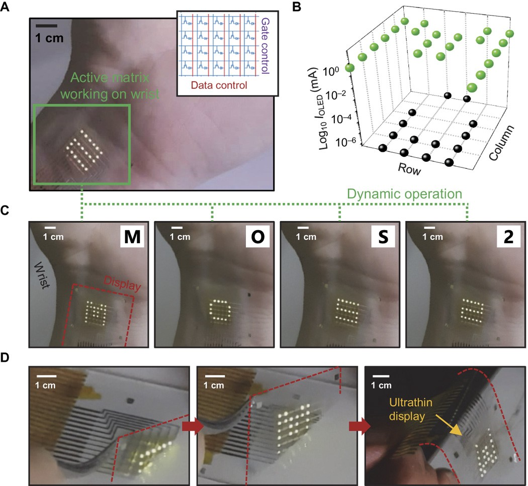 Mos2 Thin Film Transistors Allow For Flexible Oled Displays Simple Circuit Which Demonstrates The Use Of When A Finger Is Yonsei Universitys Ultra Am Display Driven By Circuitry University