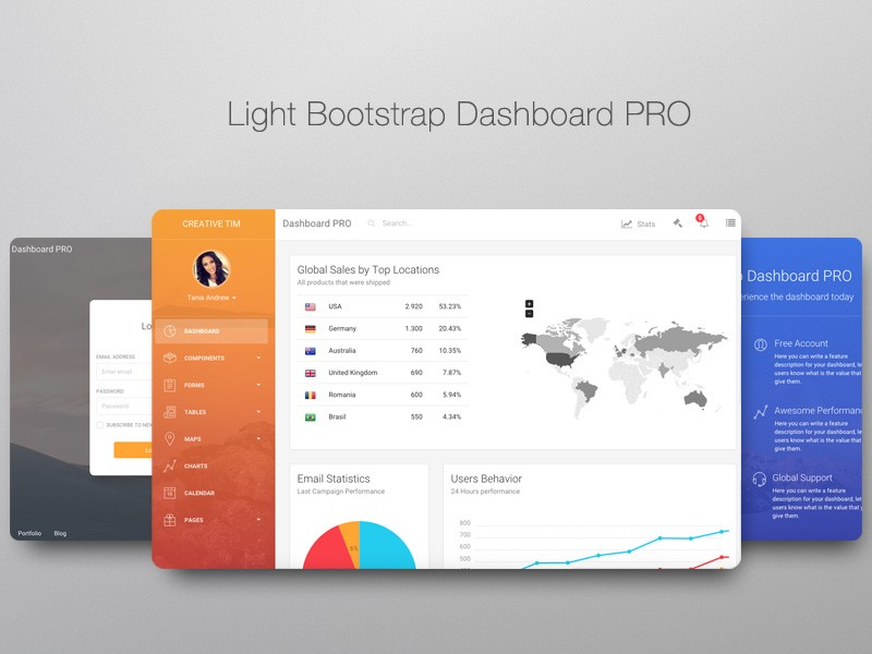 The Anatomy Of A Bootstrap Dashboard That Earns 1 000s