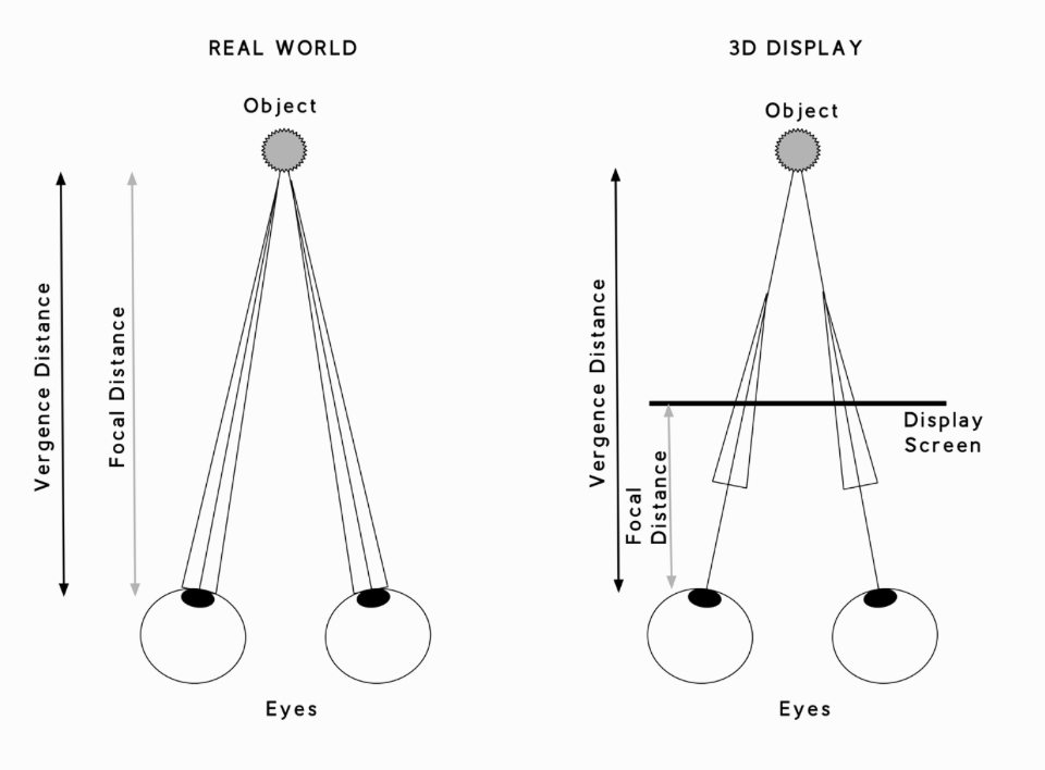 ux 101 for virtual and mixed reality  u2014 part 2  senses