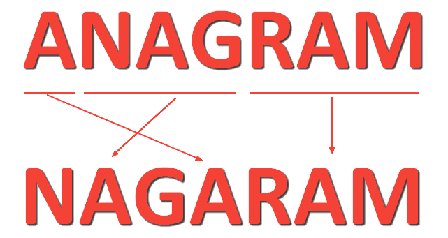 Anagram Using Letters