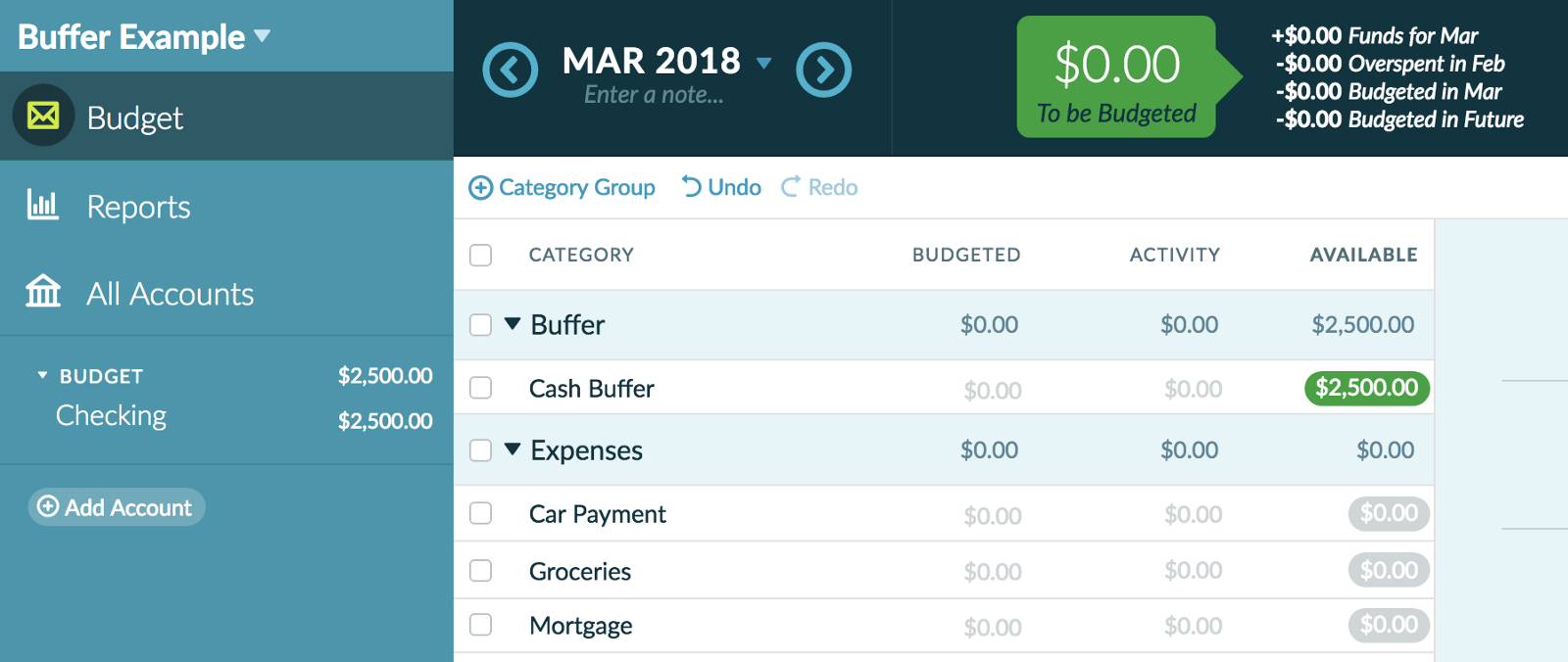 monthly budgeting in you need a budget justin tulk medium