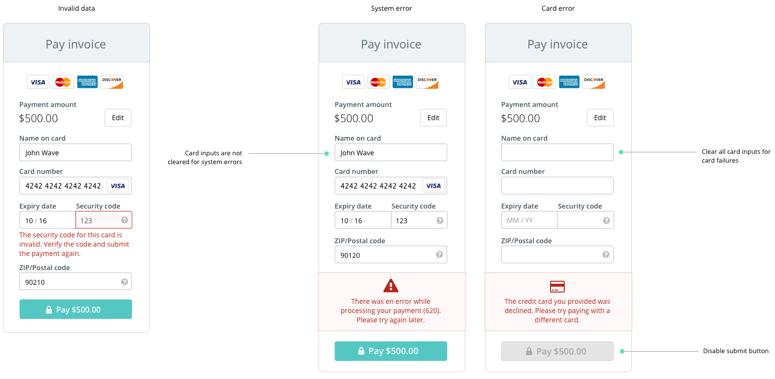... a user can retry the payment. When a card is declined (i.e. card  error), this is usually a smell for fraud, so we clear the data entered by  the user.