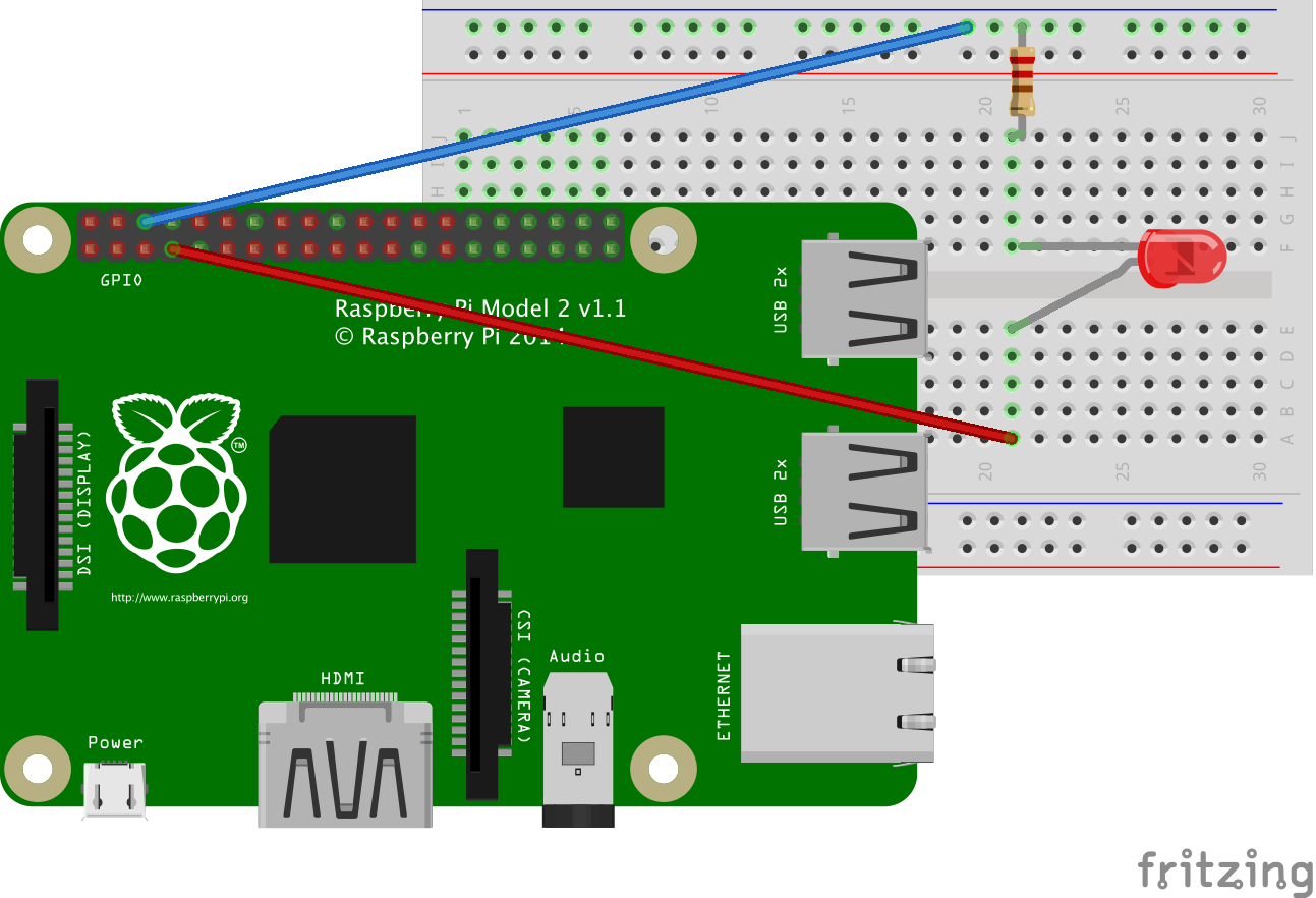 Using Swift To Control The Raspberry Pi Gpio Pins And Turn An Led On Wiringpi Library Location Resistor Connected Ground One Side A Pin Other
