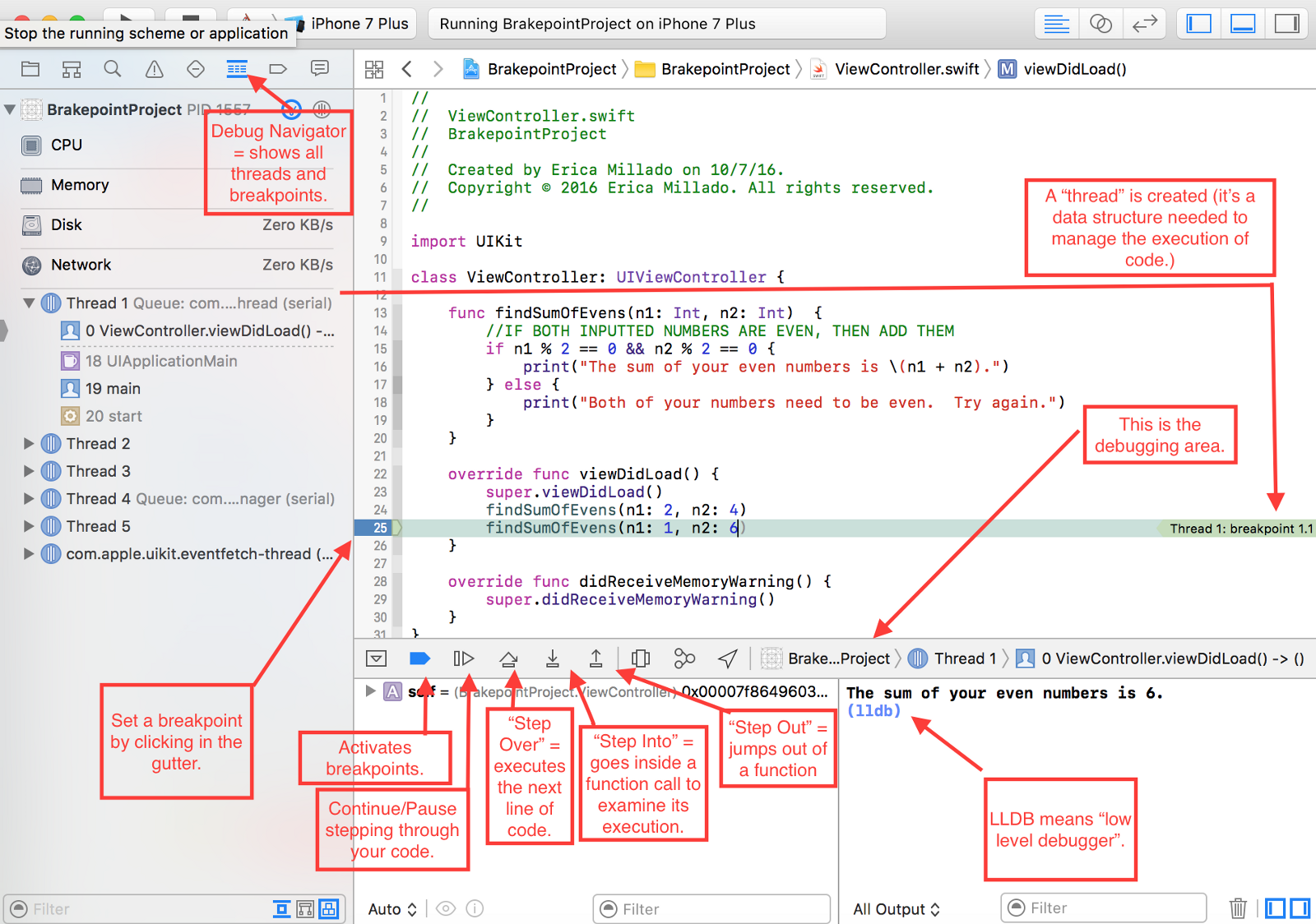 Xcode Debugging With Breakpoints For Beginners Yay Its Erica Next A Work Space Interface Buttons Designing Circuit Will Important To Familiarize Yourself Activate Continue Pause Step Over Into And Out