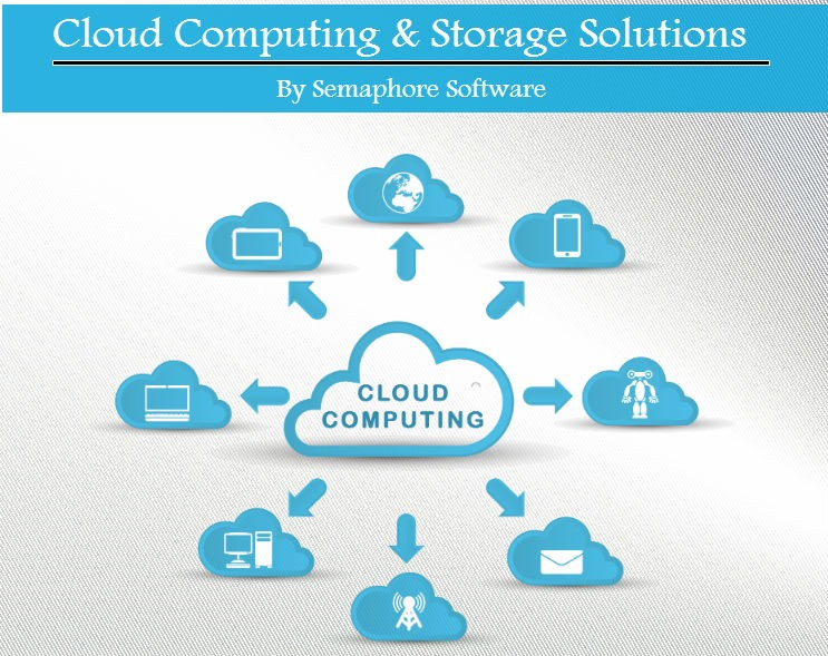 4 Cloud Computing Features You Should Know