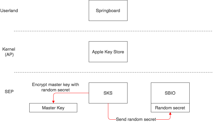 random apple id and password generator