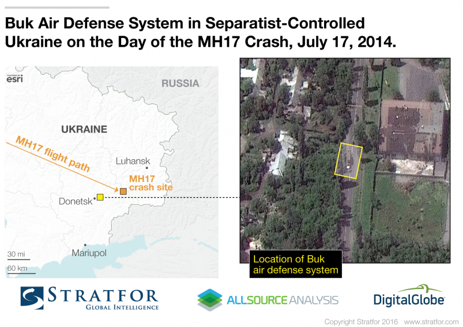 A Brief History of the Ukrainian Conflict from the Sky Part I